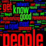 Word cloud - People