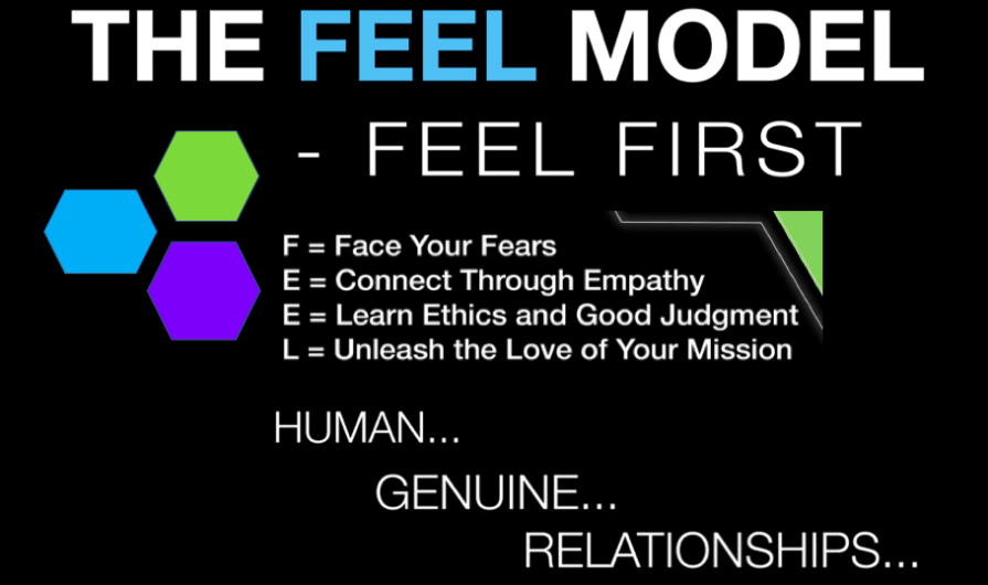 Launching The Feel First Before You Communicate Model Infographic